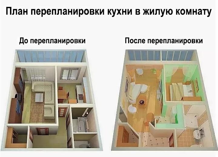 Перенос кухни в комнату